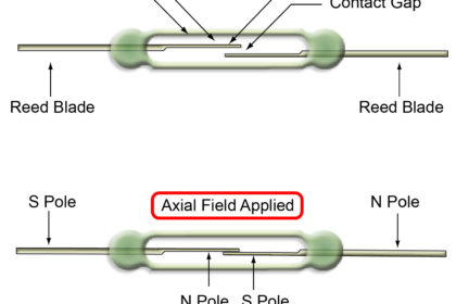 Reed Switch Explained